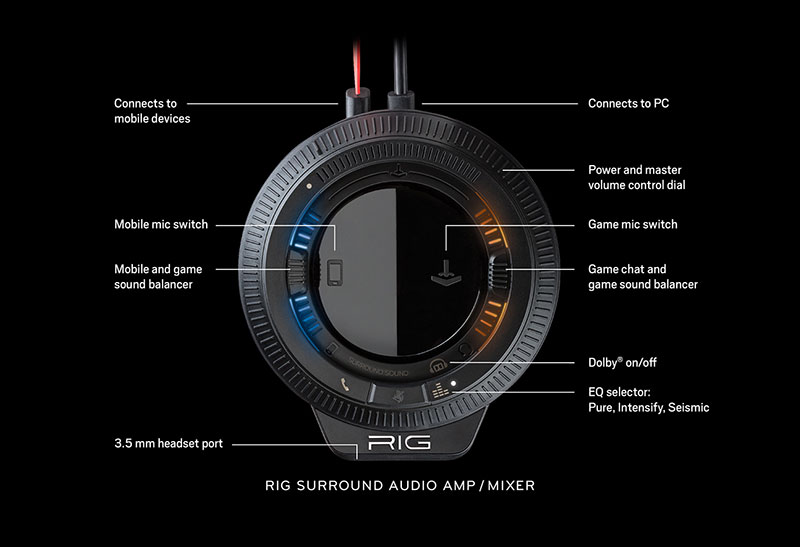 Plantronics RIG Surround : le mixer audio, cette killer feature
