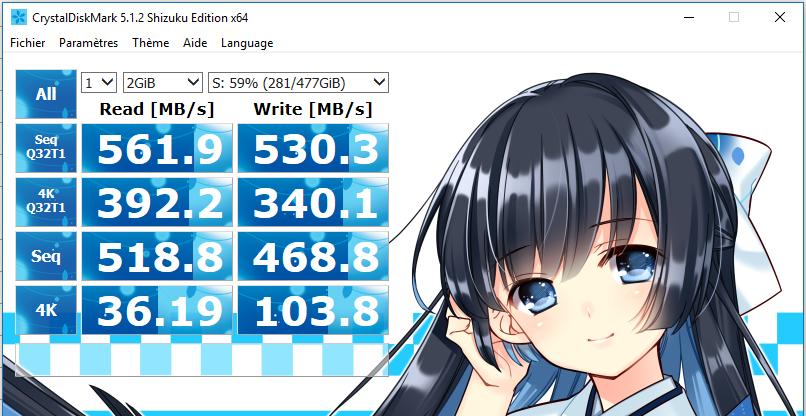 SSD Samsung 850 Pro : de très bonnes performances !