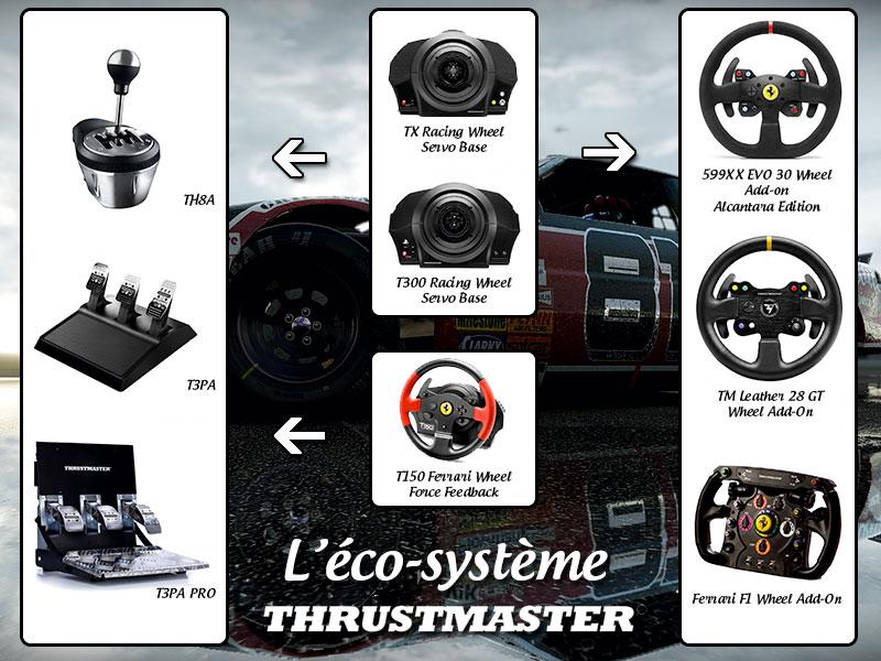 Thrustmaster : l'écosystème